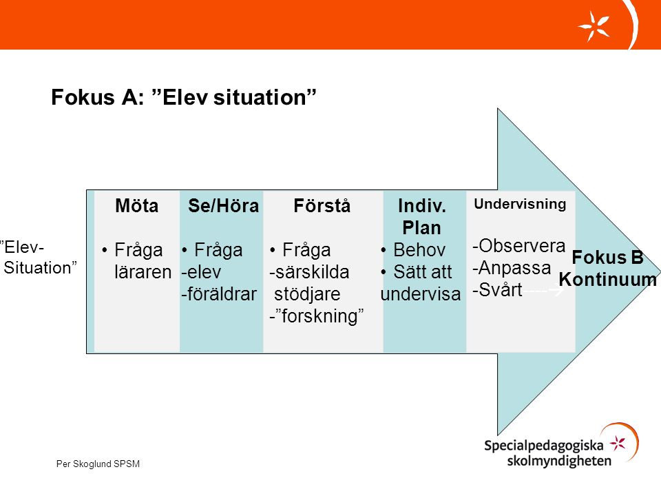 Fokus A: Elev situation