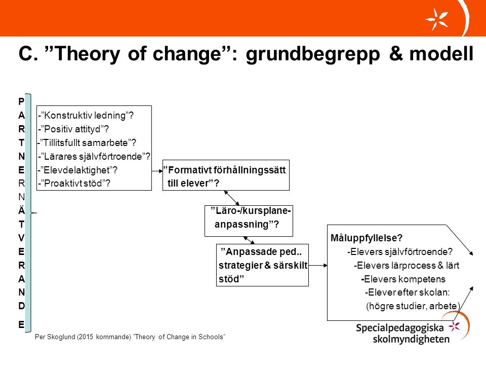 C. Theory of change : grundbegrepp & modell