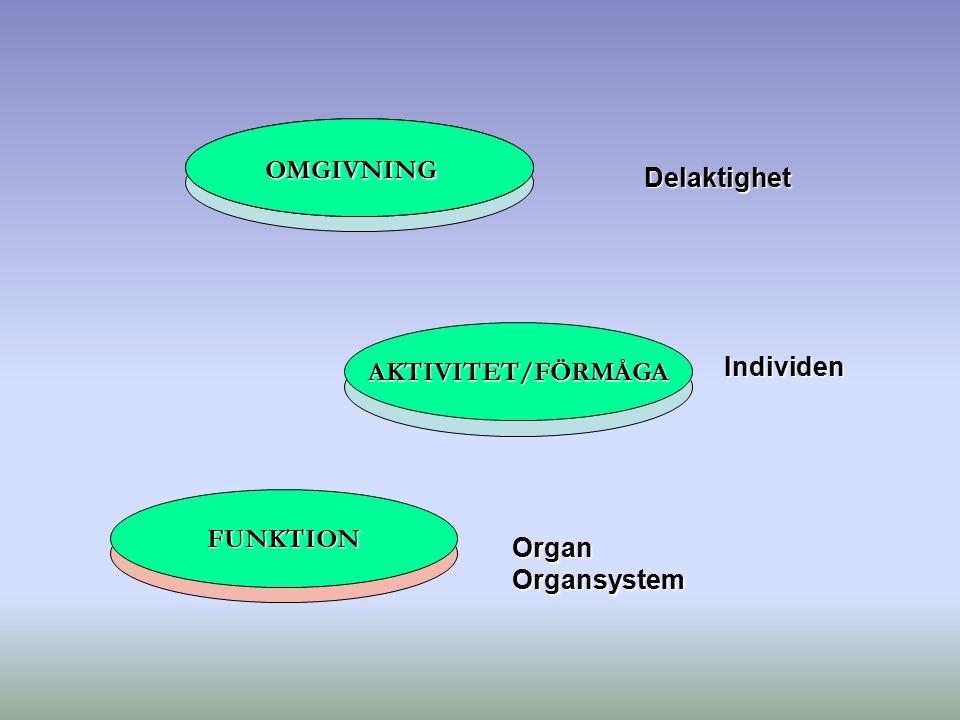 OMGIVNING Delaktighet AKTIVITET/FÖRMÅGA Individen FUNKTION Organ Organsystem