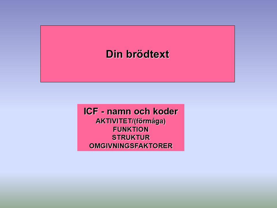 Din brödtext ICF - namn och koder AKTIVITET/(förmåga) FUNKTION