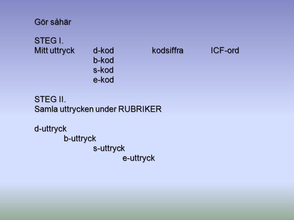 Gör såhär STEG I. Mitt uttryck d-kod kodsiffra ICF-ord. b-kod. s-kod. e-kod. STEG II. Samla uttrycken under RUBRIKER.
