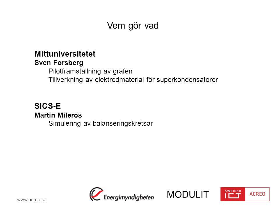 Vem gör vad Mittuniversitetet SICS-E Sven Forsberg