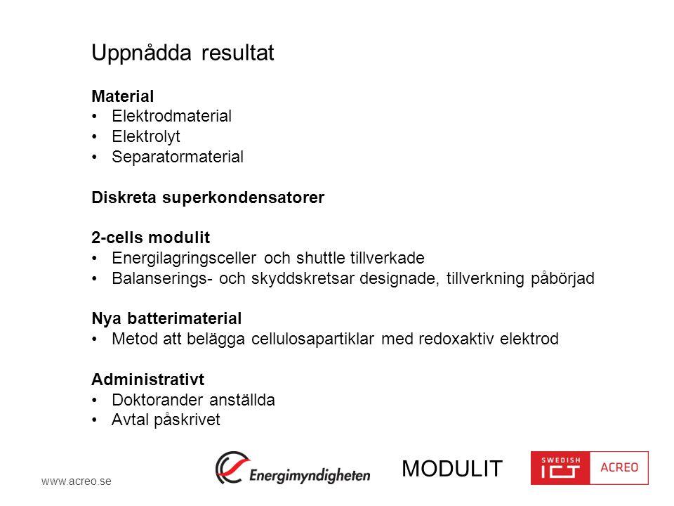 Uppnådda resultat Material Elektrodmaterial Elektrolyt