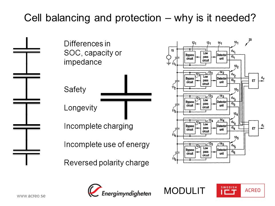Cell balancing and protection – why is it needed