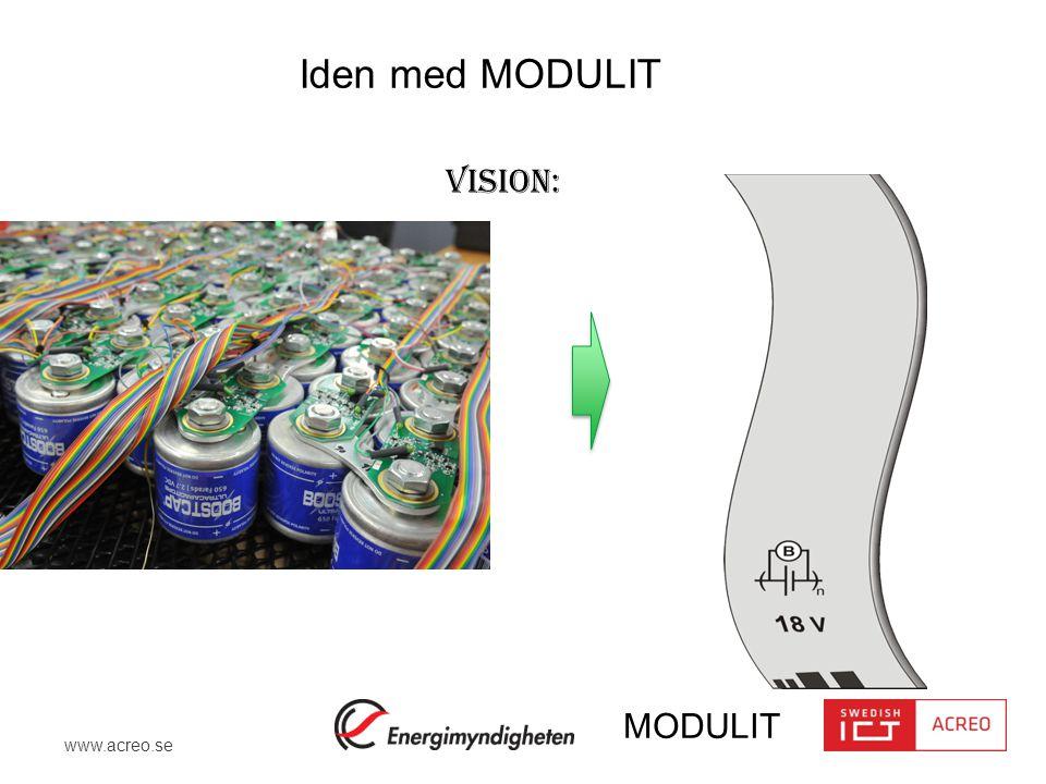 Iden med MODULIT VISION: