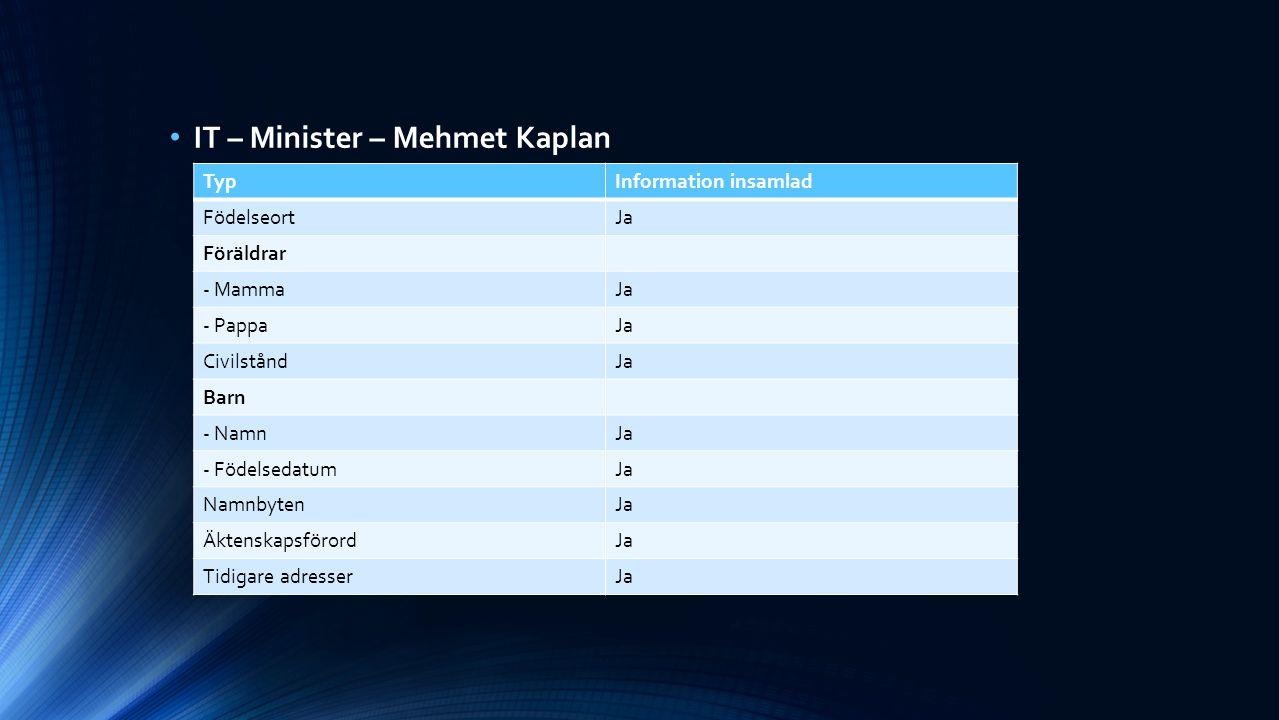 IT – Minister – Mehmet Kaplan