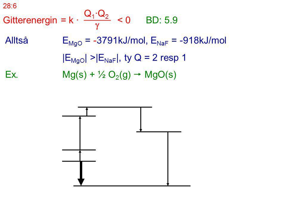 Gitterenergin = k · < 0 BD: 5.9 Q1·Q2 _____ 