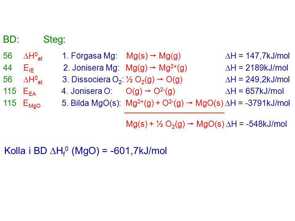 Kolla i BD Hf0 (MgO) = -601,7kJ/mol