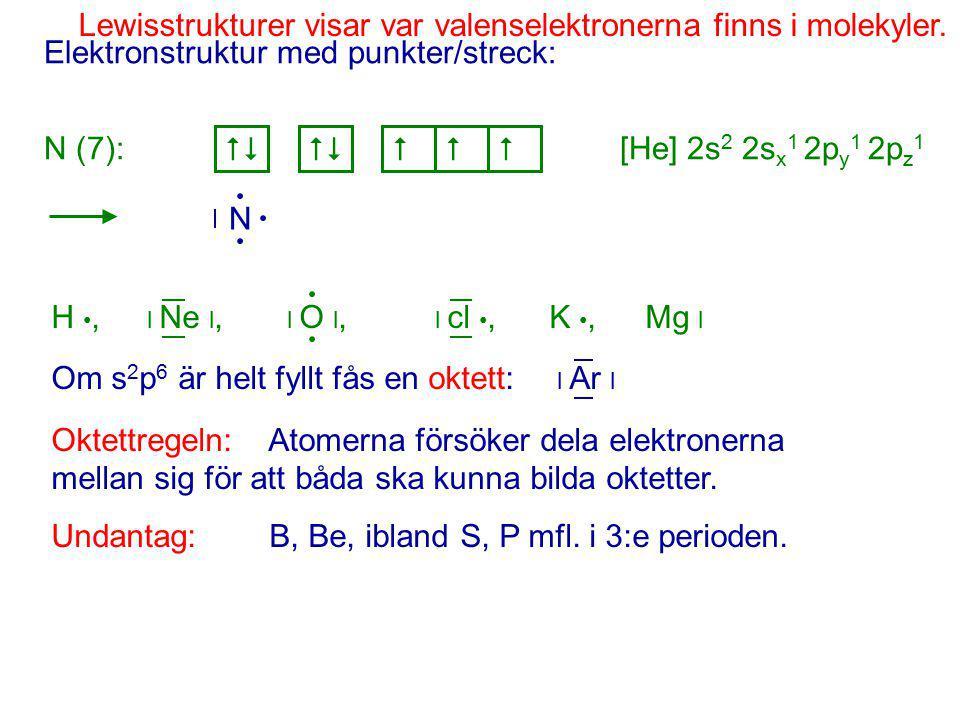 Lewisstrukturer visar var valenselektronerna finns i molekyler.