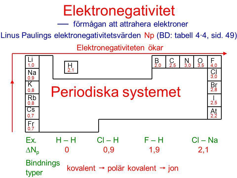 Elektronegativitet förmågan att attrahera elektroner