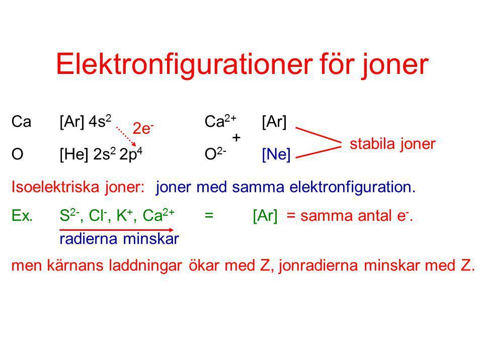 Elektronfigurationer för joner