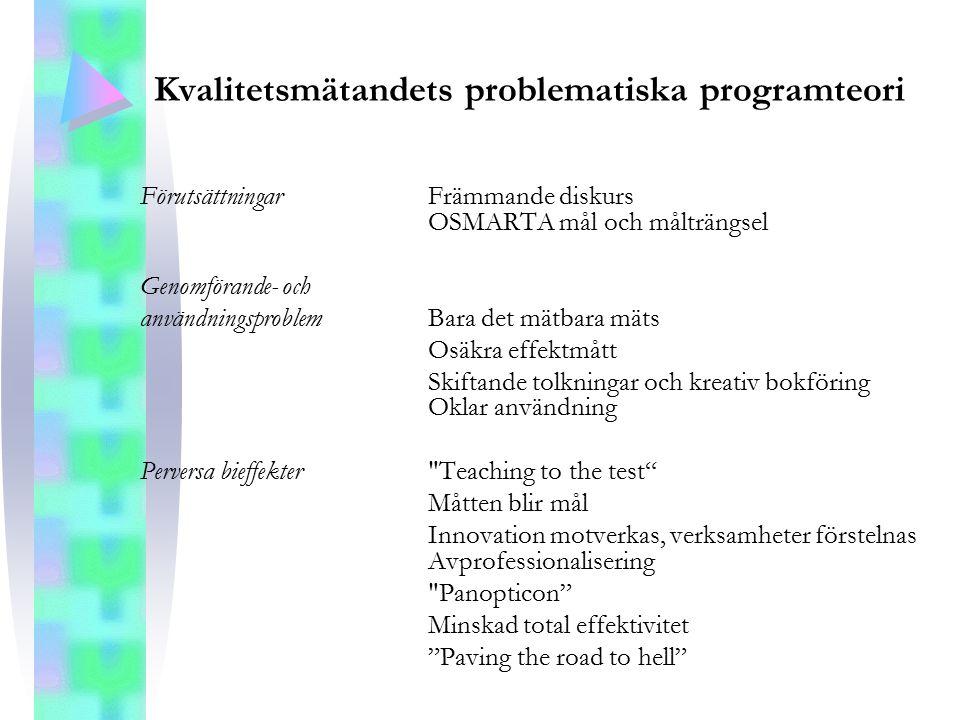 Kvalitetsmätandets problematiska programteori