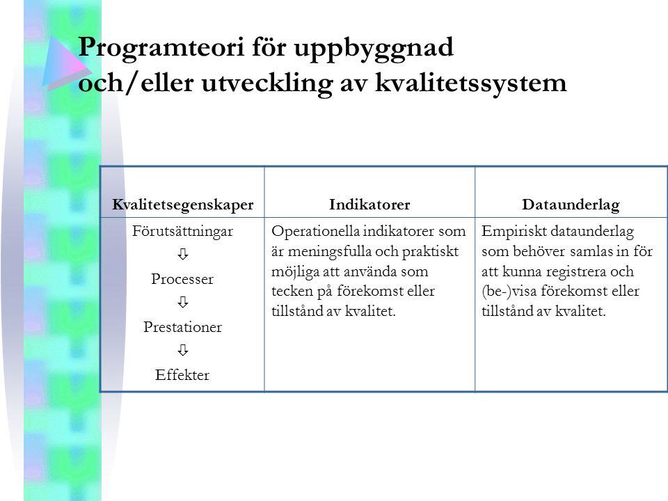 Programteori för uppbyggnad och/eller utveckling av kvalitetssystem