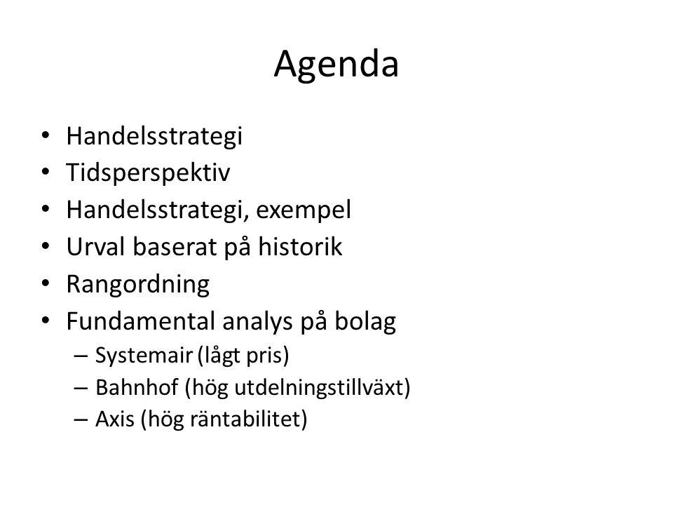 Agenda Handelsstrategi Tidsperspektiv Handelsstrategi, exempel