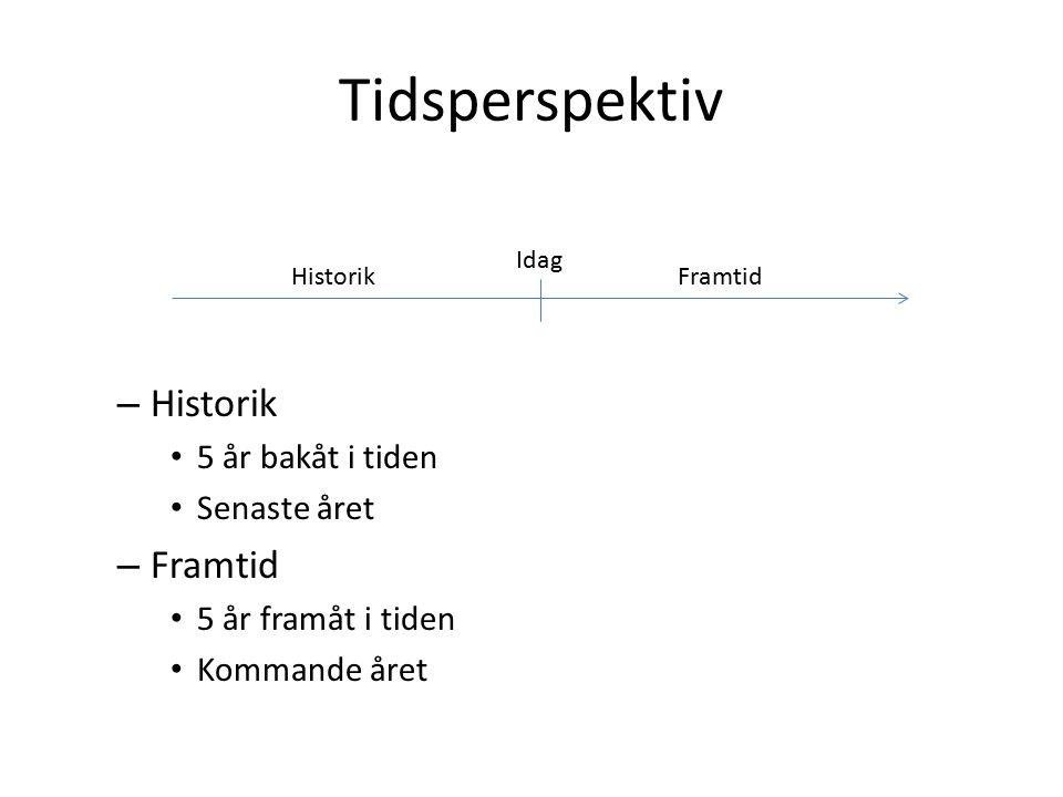 Tidsperspektiv Historik Framtid 5 år bakåt i tiden Senaste året