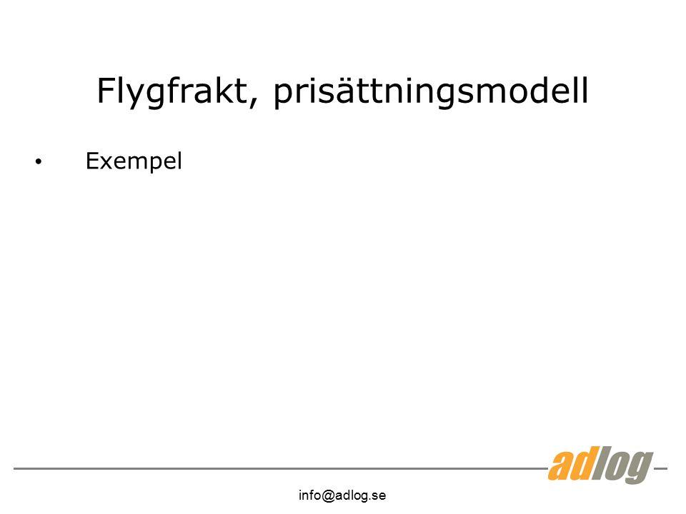 Flygfrakt, prisättningsmodell