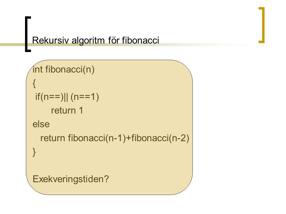 Rekursiv algoritm för fibonacci
