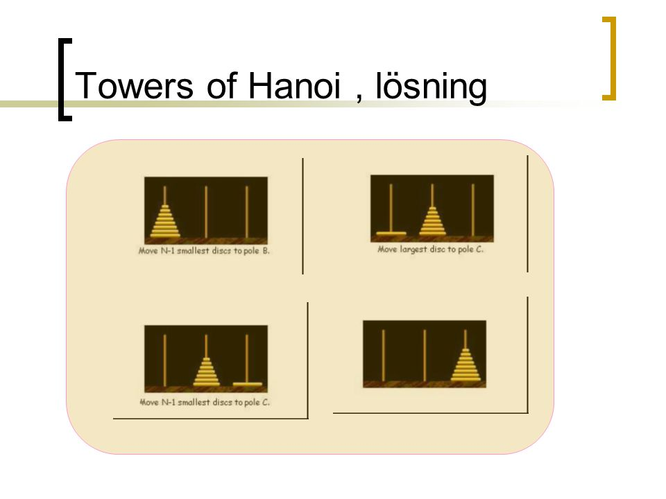 Towers of Hanoi , lösning