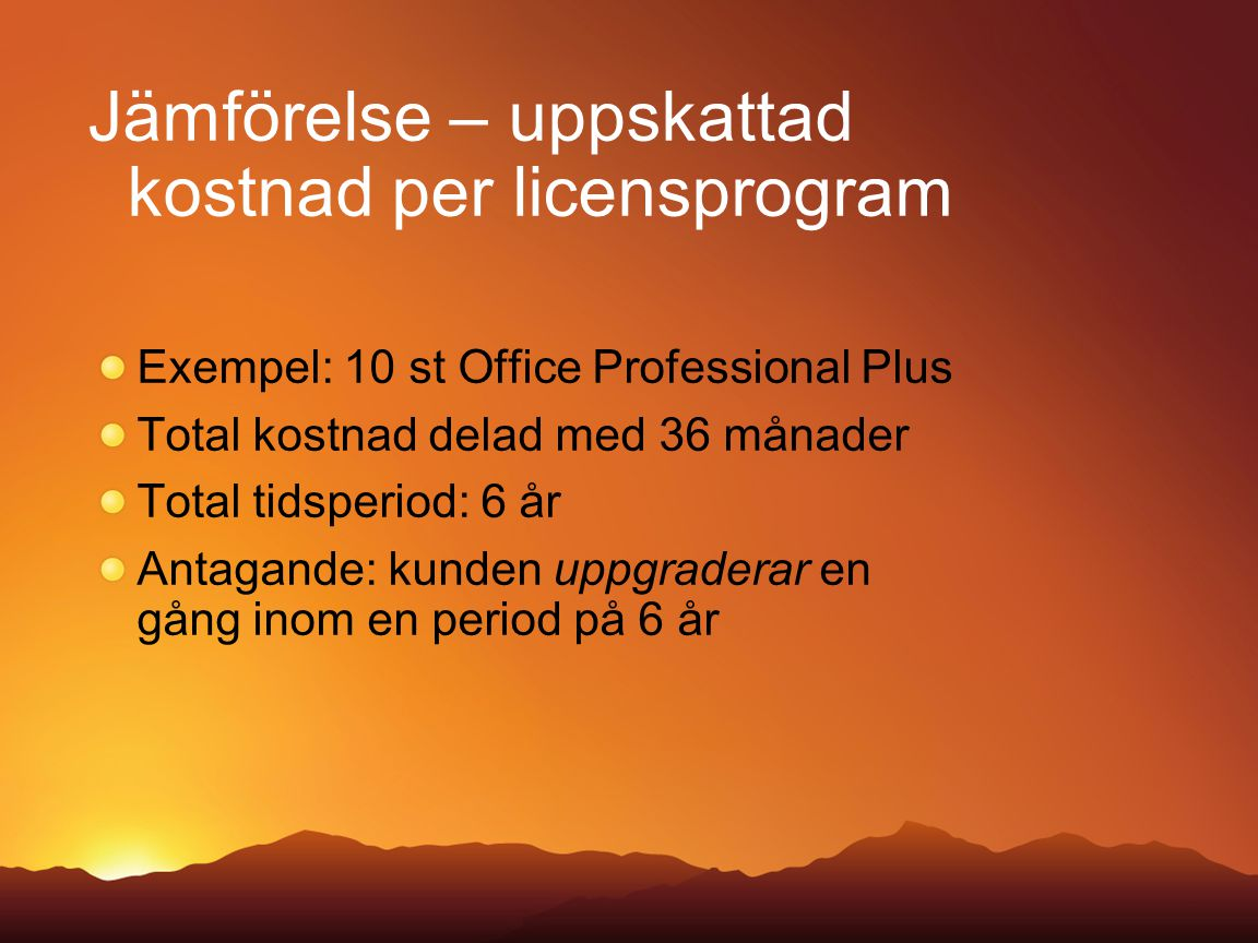 Jämförelse – uppskattad kostnad per licensprogram