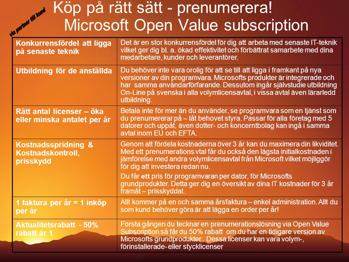 Köp på rätt sätt - prenumerera! Microsoft Open Value subscription