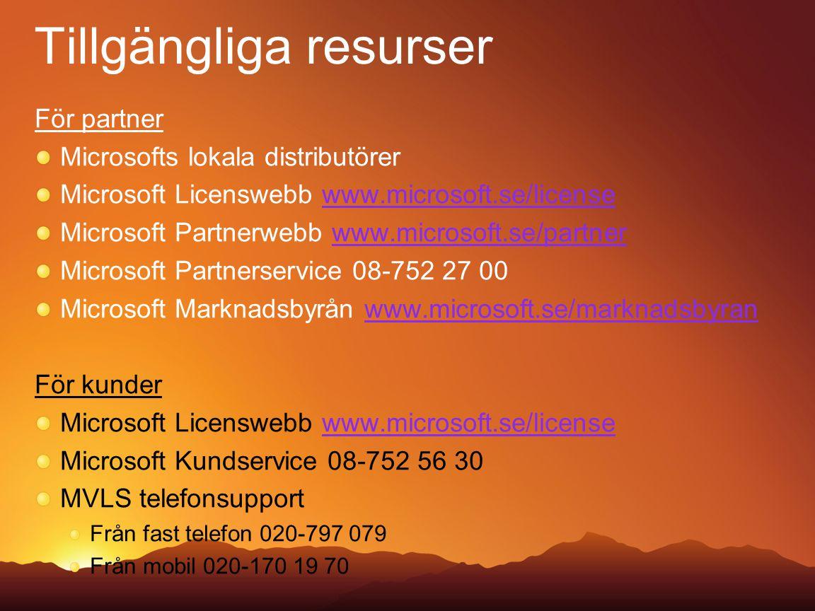 Tillgängliga resurser