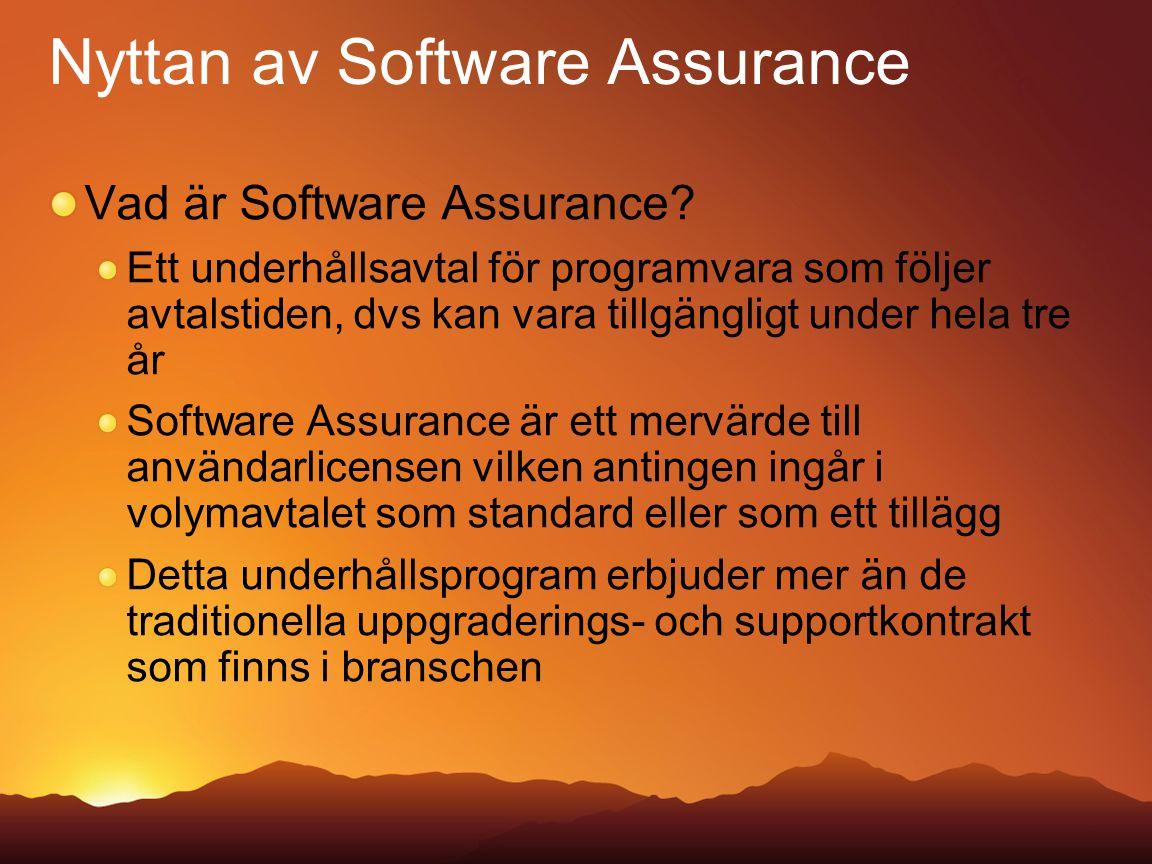 Nyttan av Software Assurance