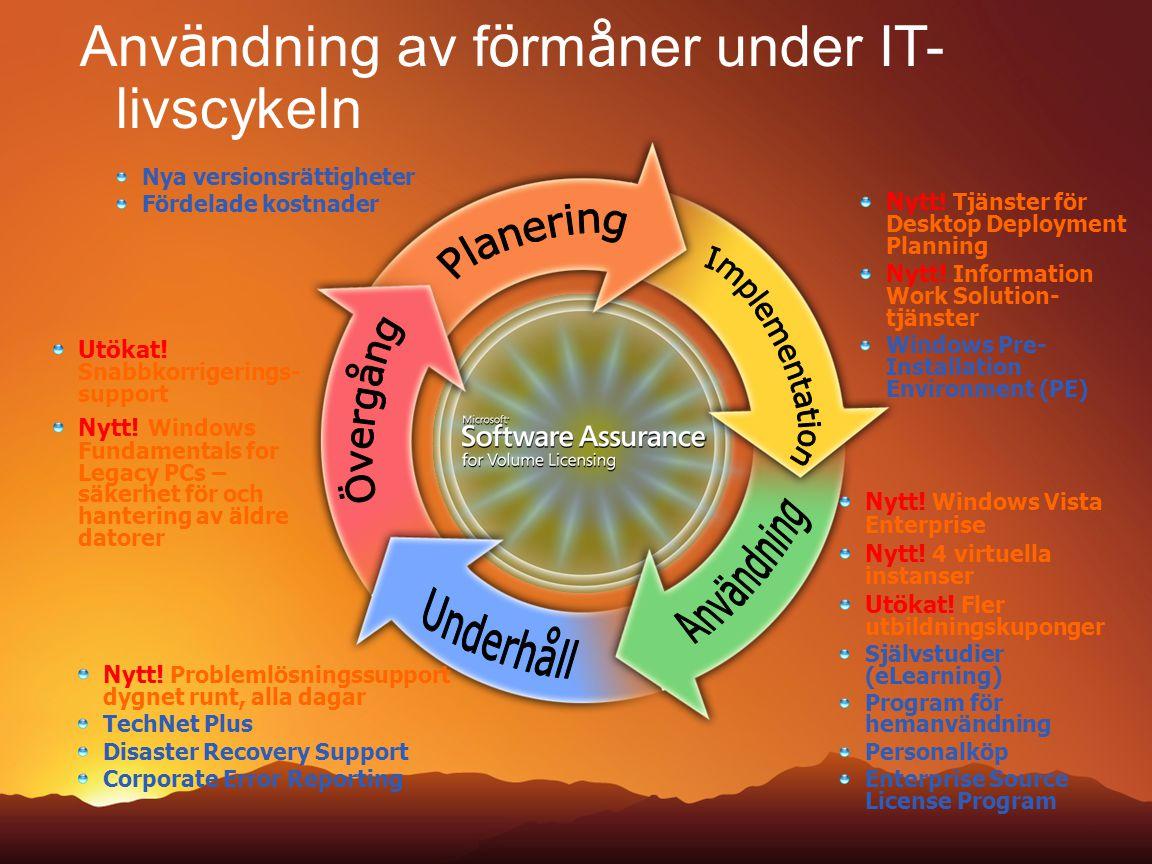 Användning av förmåner under IT-livscykeln
