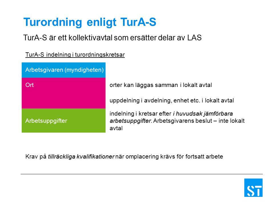 Turordning enligt TurA-S