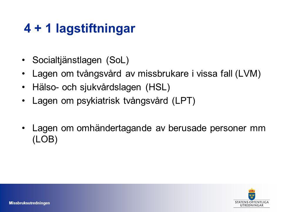 4 + 1 lagstiftningar Socialtjänstlagen (SoL)