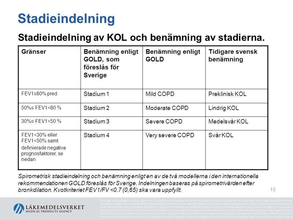 Stadieindelning Stadieindelning av KOL och benämning av stadierna.