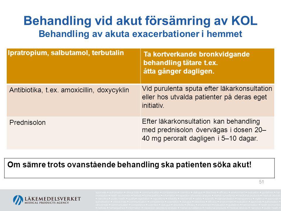 Behandling vid akut försämring av KOL Behandling av akuta exacerbationer i hemmet