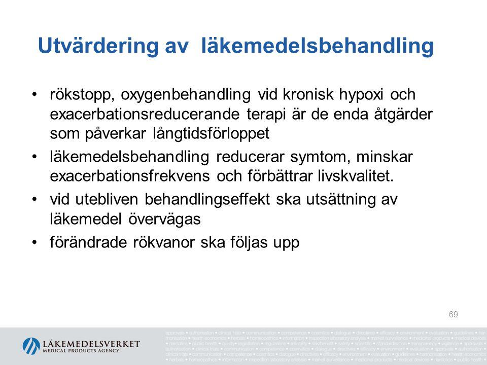 Utvärdering av läkemedelsbehandling