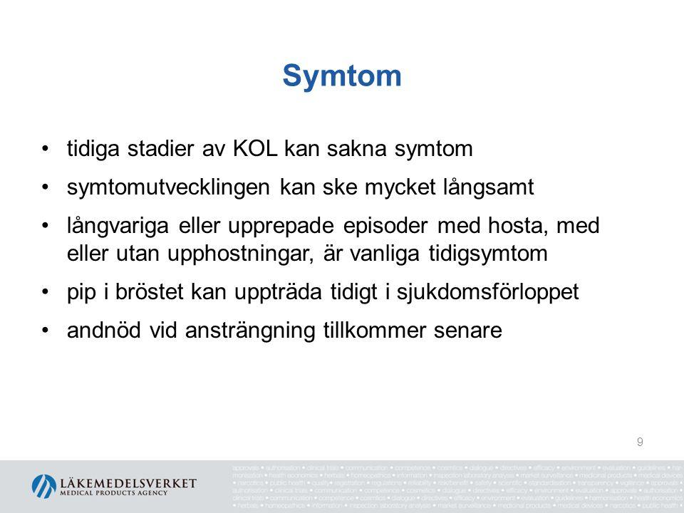 Symtom tidiga stadier av KOL kan sakna symtom