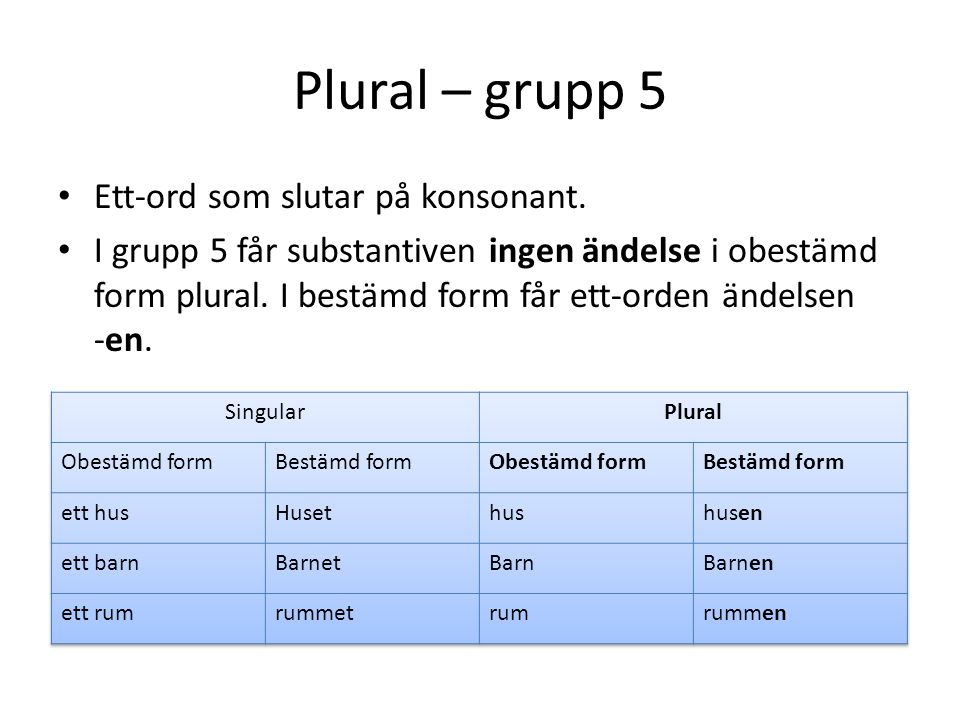 Plural – grupp 5 Ett-ord som slutar på konsonant.