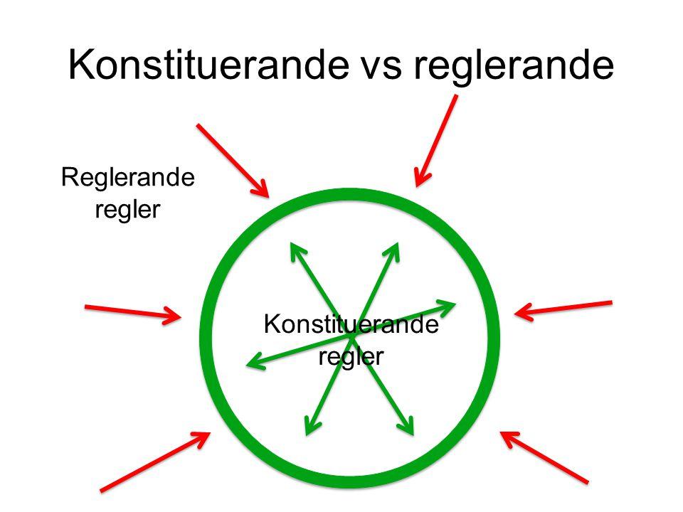 Konstituerande vs reglerande