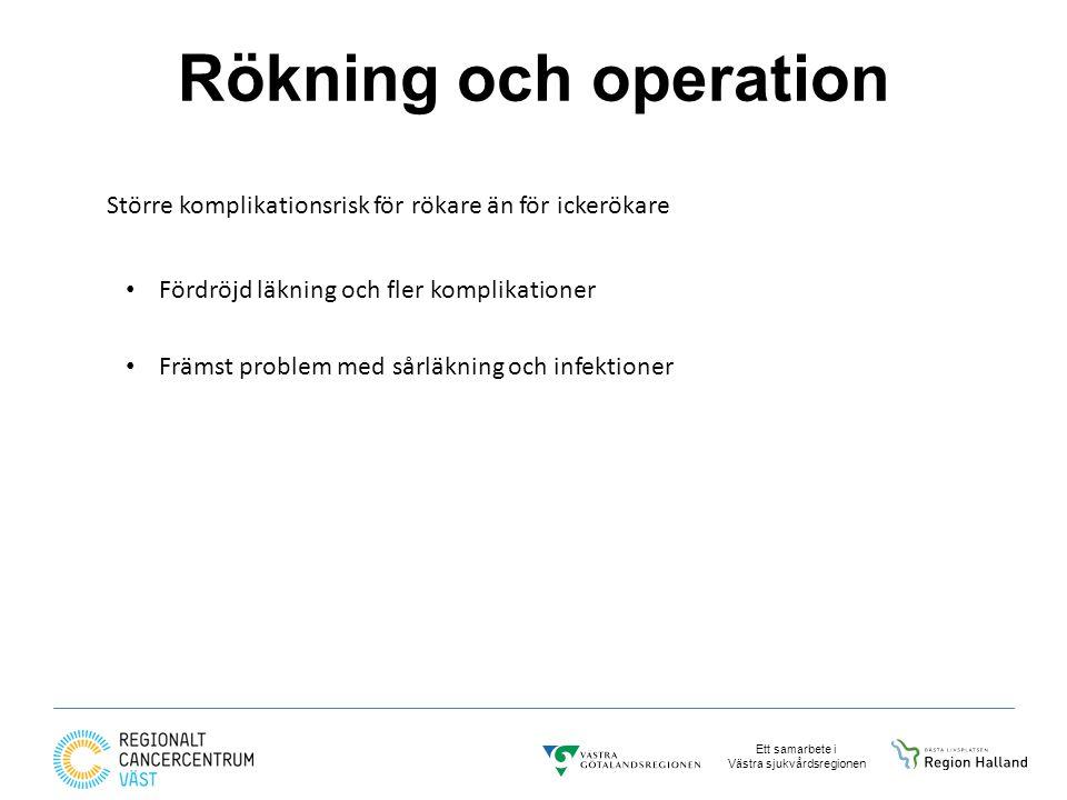 Rökning och operation Större komplikationsrisk för rökare än för ickerökare. Fördröjd läkning och fler komplikationer.