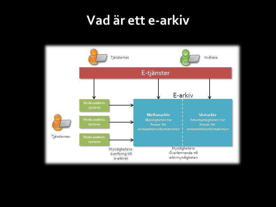 Vad är ett e-arkiv E-tjänster E-arkiv Mellanarkiv Slutarkiv Tjänsteman