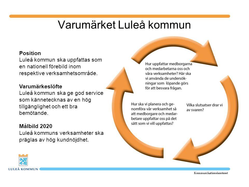Varumärket Luleå kommun