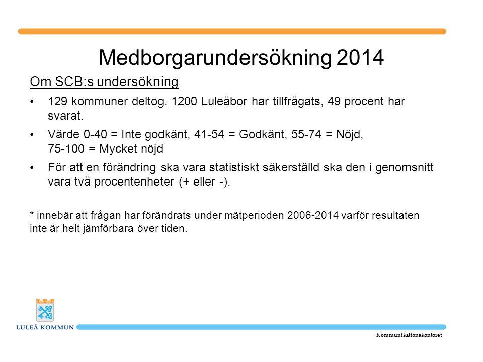 Medborgarundersökning 2014