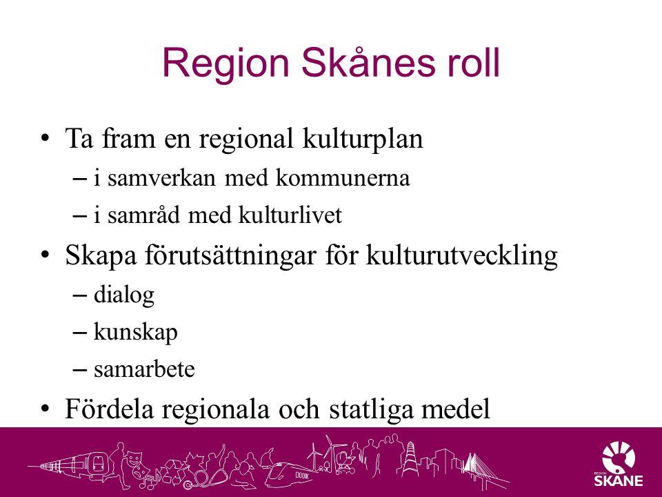 Region Skånes roll Ta fram en regional kulturplan