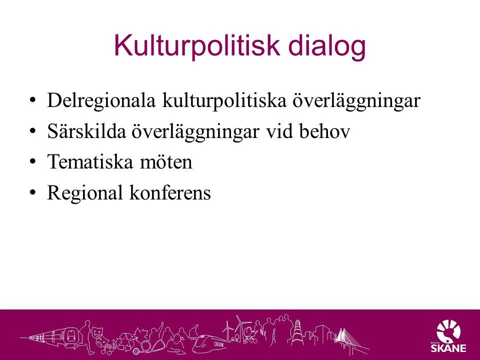 Kulturpolitisk dialog