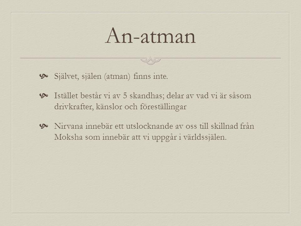 An-atman Självet, själen (atman) finns inte.