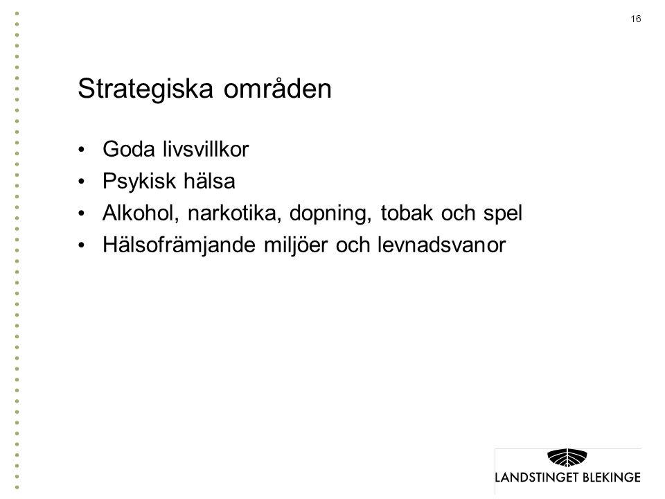 Strategiska områden Goda livsvillkor Psykisk hälsa