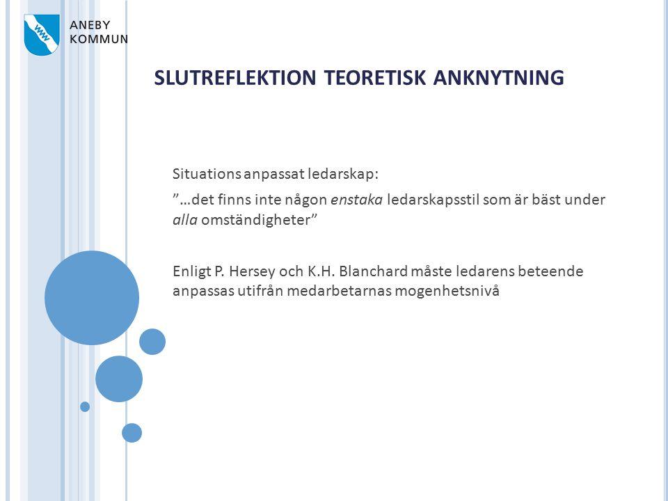 SLUTREFLEKTION TEORETISK ANKNYTNING