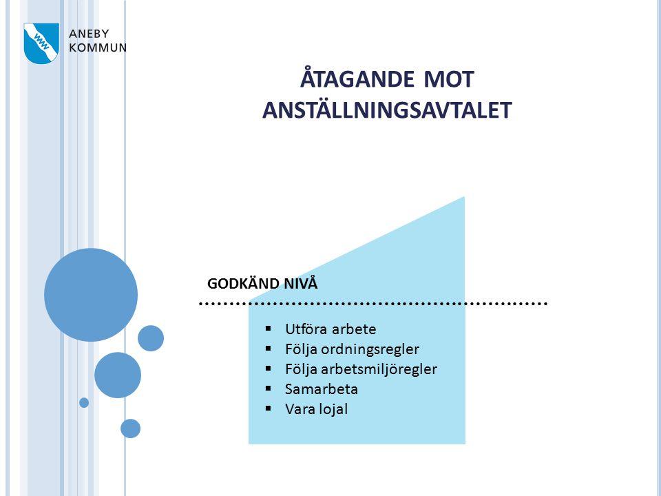 ÅTAGANDE MOT ANSTÄLLNINGSAVTALET