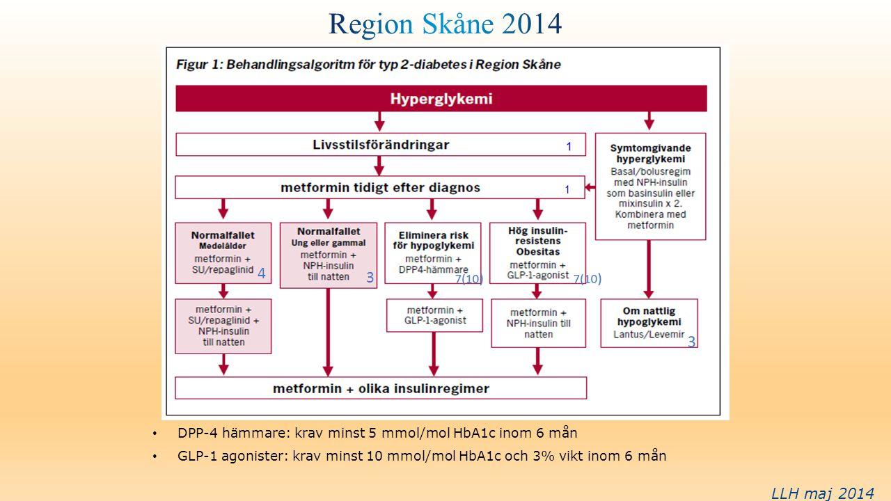 Region Skåne 2014 1. 4. 3. DPP-4 hämmare: krav minst 5 mmol/mol HbA1c inom 6 mån.