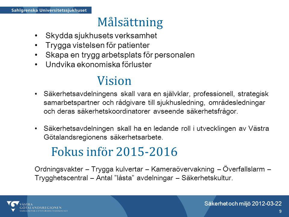 Målsättning Vision Fokus inför 2015-2016 Skydda sjukhusets verksamhet