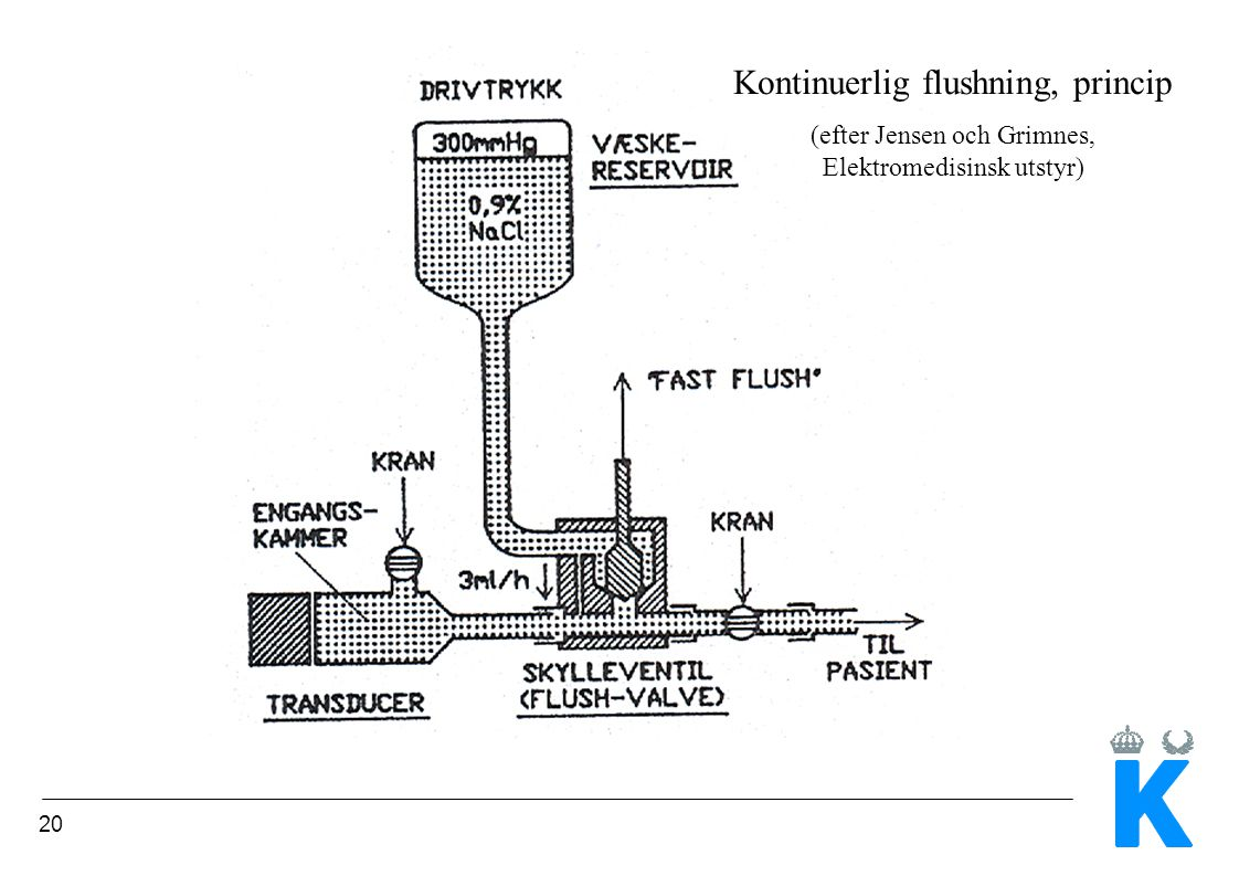 Kontinuerlig flushning, princip