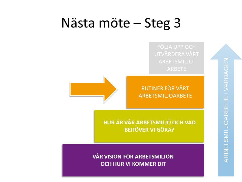 Nästa möte – Steg 3 FÖLJA UPP OCH UTVÄRDERA VÅRT ARBETSMILJÖ- ARBETE
