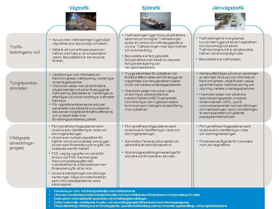 Vägtrafik Sjötrafik Järnvägstrafik Trafik- ledningens roll